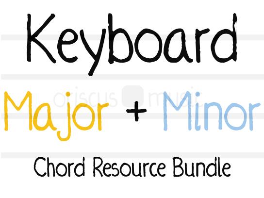 Keyboard Major & Minor Key Chord Card Bundle