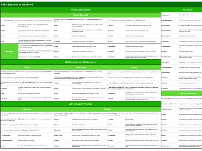OCR Rhythms of the World Editable Knowledge Organiser and Activities