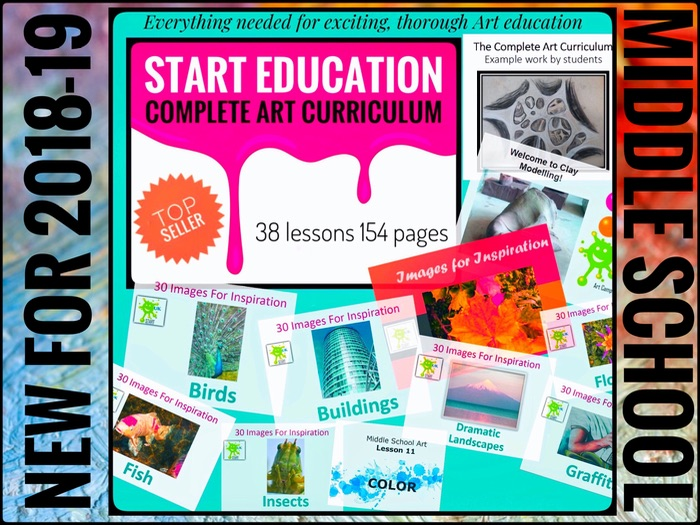 Complete Art Curriculum and Support Resources Middle School.