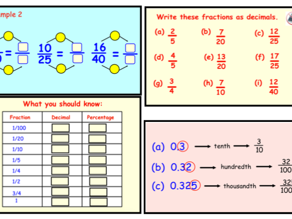 Fractions, Decimals and Percentages (notebook)
