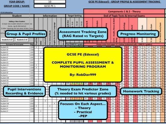 GCSE PE (Edexcel) - Complete Pupil Assessment & Monitoring Program - V1