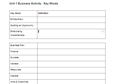 OCR 1-9  Business  Unit 1 Key Words Template