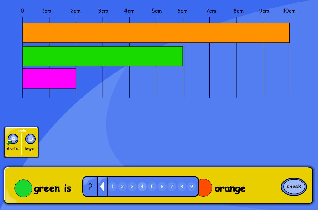 Comparing Centimetre Lines Interactive Activity - KS1 Measurement