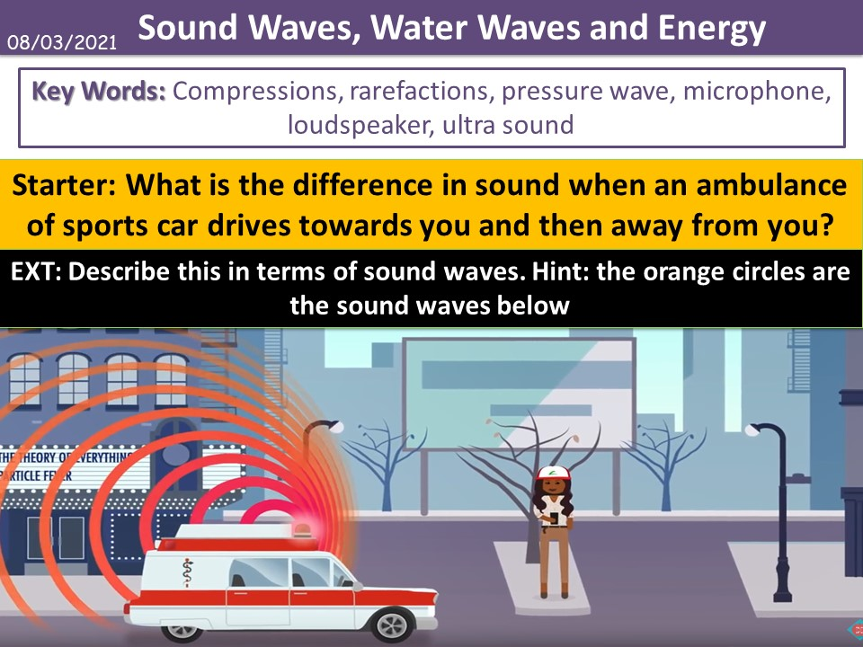 Sound Waves, Water Waves, and Energy