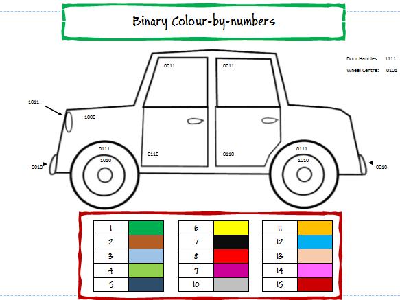 Primary Computing Teaching Resources Binary Tes