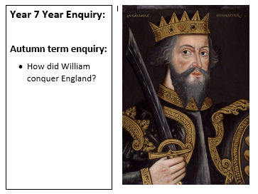 Full Scheme of Learning - How did William Conquer England?