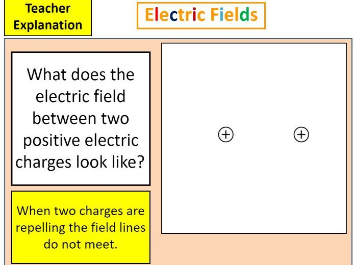 Electric Fields - Point charge, parallel plates & curves