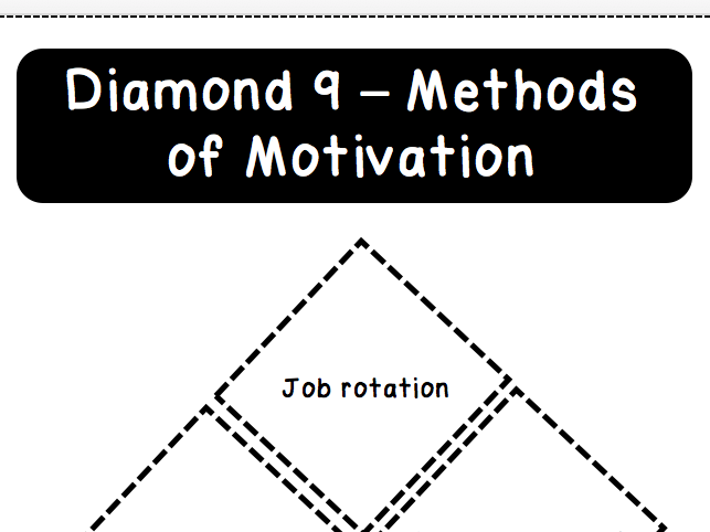 Methods of Motivation - Main Activity