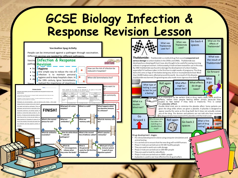 New AQA GCSE 1-9 Biology (Science) Infection & Response Revision Lesson