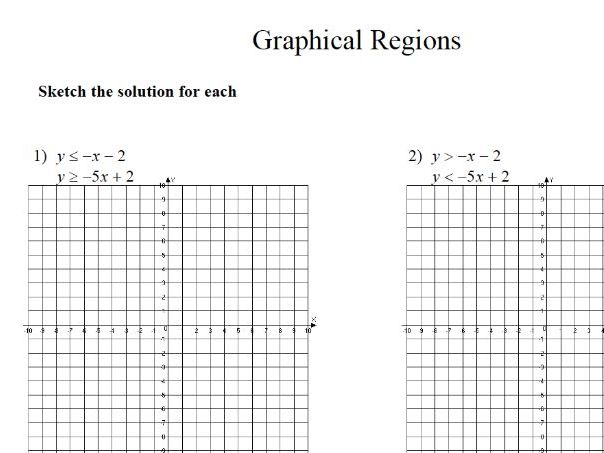 GCSE Maths: Graphing Inequalities Revision