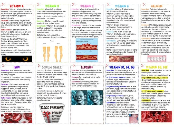 Vitamin & Mineral Revision Activity (or cover lesson)