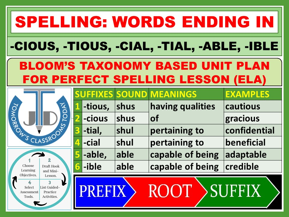 SPELLING: WORDS ENDING IN -CIOUS, -TIOUS, -CIAL, -TIAL, -ABLE, -IBLE - PLAN