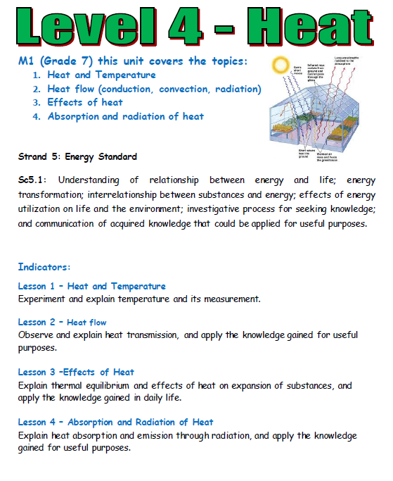 Heat Energy Complete Course