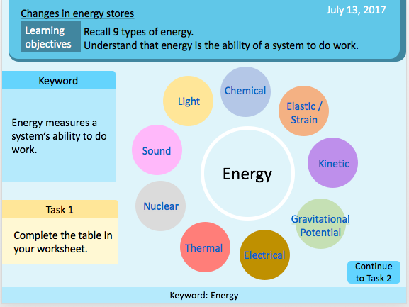 Energy stores | Types of energy | Energy transfer