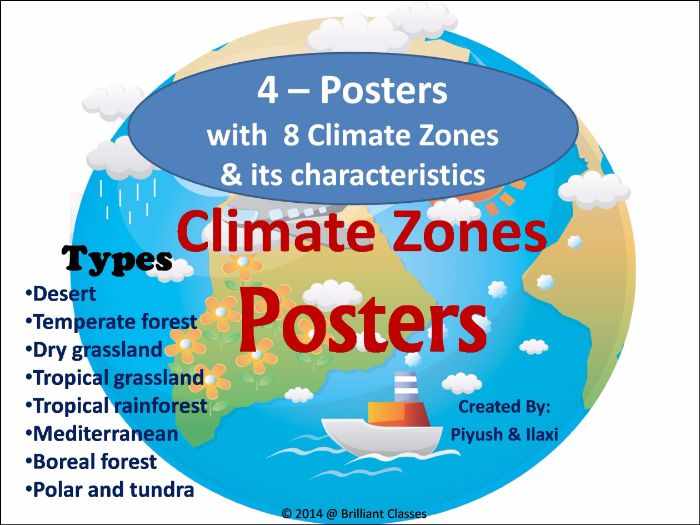Climate Zones colorful Posters for classroom