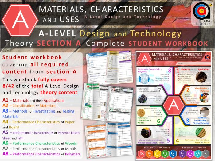 A-Level DT Theory - Complete SECTION A - Workbook - Materials, Characteristics and Uses