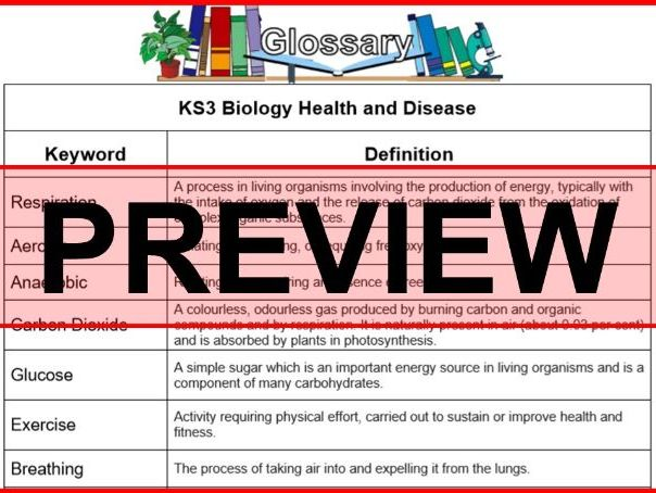 KS3 Science Glossary Biology Health and Disease (Blank & Completed)