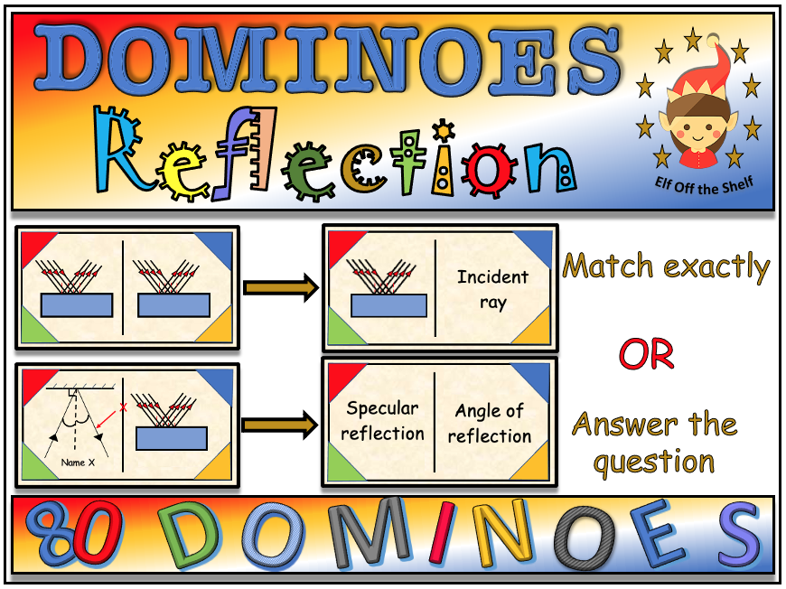 Light - Reflection in a Plane Mirror - Dominoes KS3