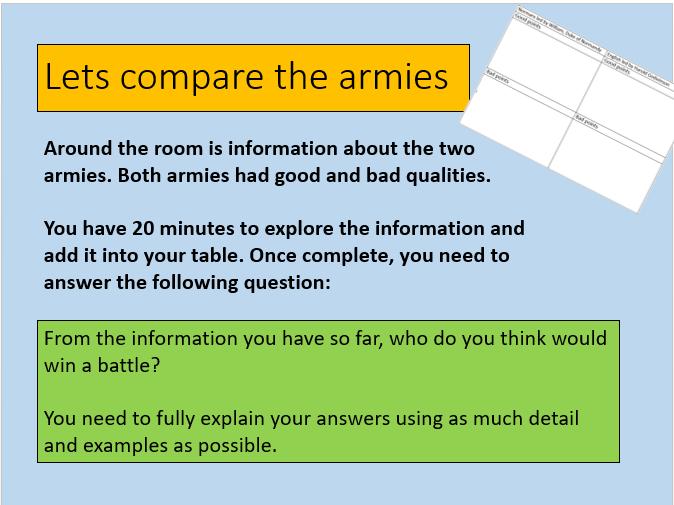 Battle of Hastings -  Armies - Ks3
