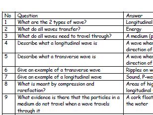 AQA GCSE P6 Waves Physics Revision Questions