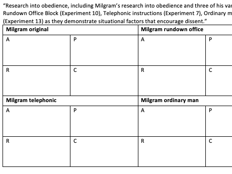 Edexcel A Level Psychology Paper 1 Revision Booklet and Glossaries