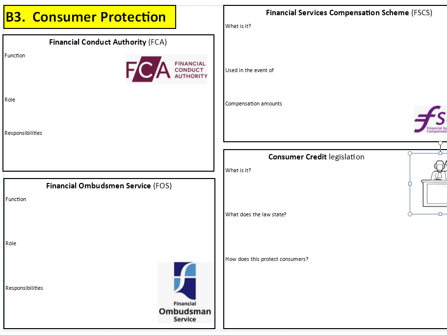 B3 Consumer protection in personal finance