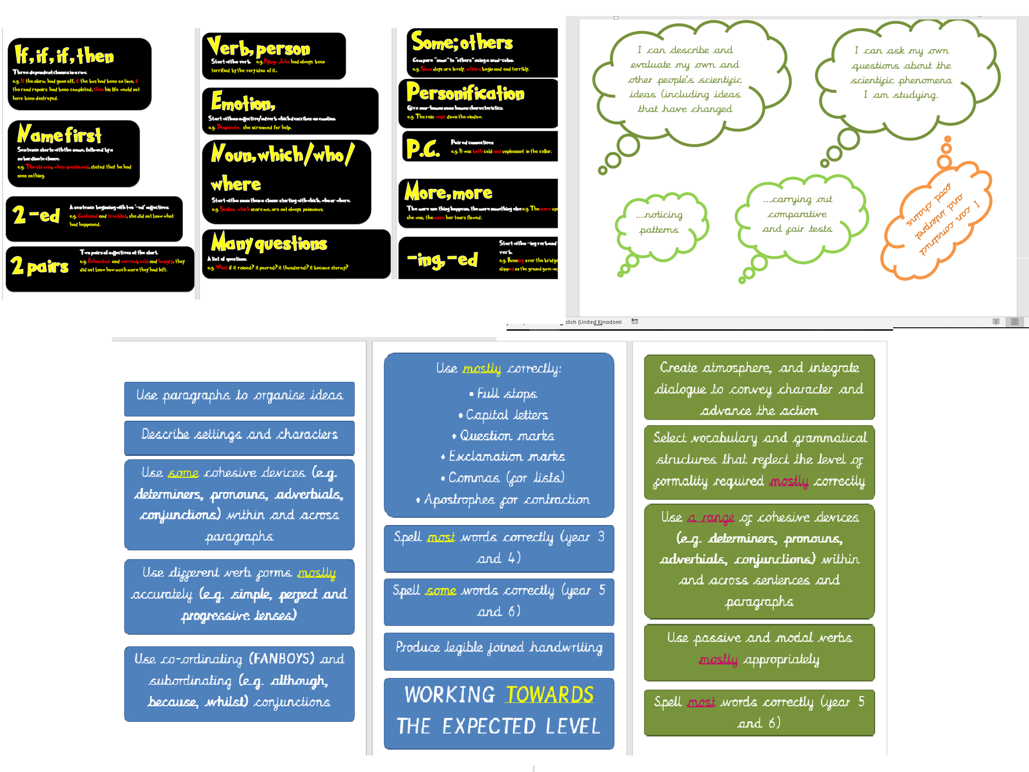 Displayable objectives (science/writing) + Alan Peat sentence types