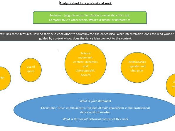 Student Essay help sheets