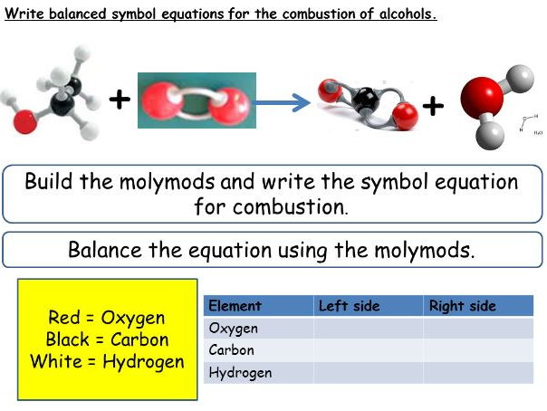 Alcohols C7 - New specification GCSE (1-9