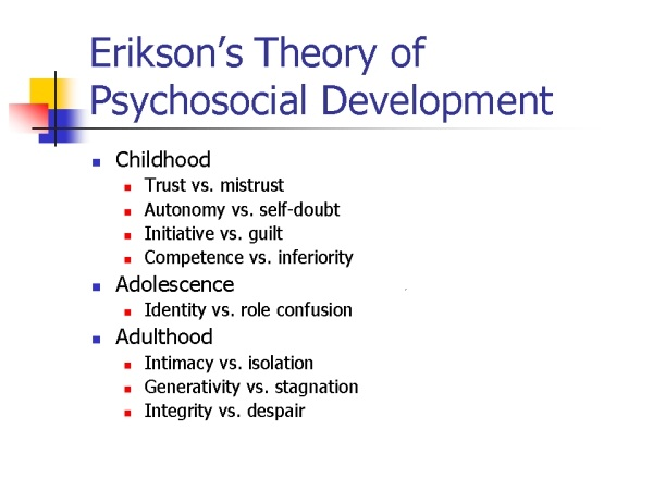Erik Erikson's Psychosocial Development Theory