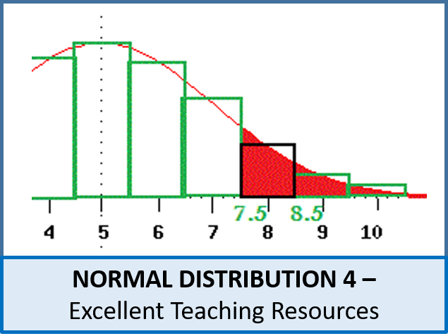 Statistics: (S2) Normal distribution 4 - Approximation for the Binomial Distribution (+ worksheet)