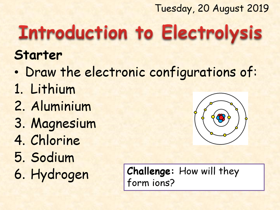 AQA Topic 6 Electrolysis