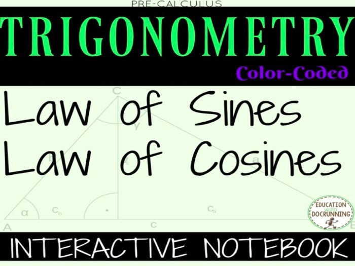 Law of Sines and Cosines Color Coded Interactive Notebook for PreCalculus