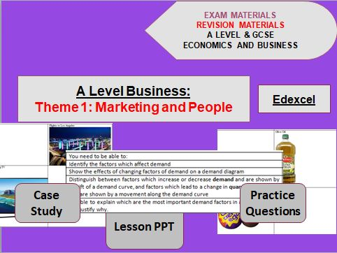 A Level Business Theme 1 Bundle: Marketing and People