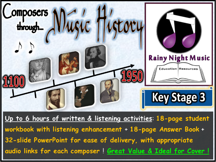 Music History Activities COMPOSERS Distance Learning