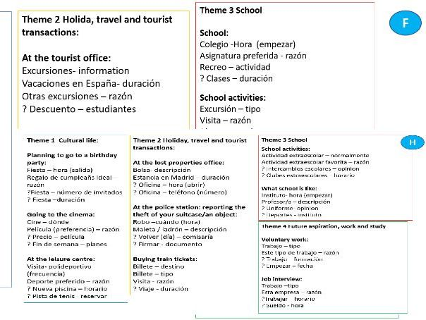 GCSE 9-1 Spanish Speaking - ROLE PLAYS IN ONE SLIDE (F + H) +a set of typical questions