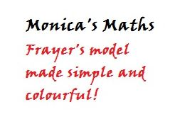 Frayer's model made simple.