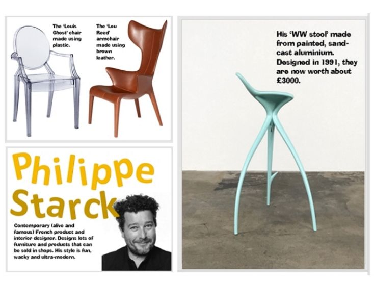 Wall Display - Design Technology - Philippe Starck - 5 x A3 posters - FREE