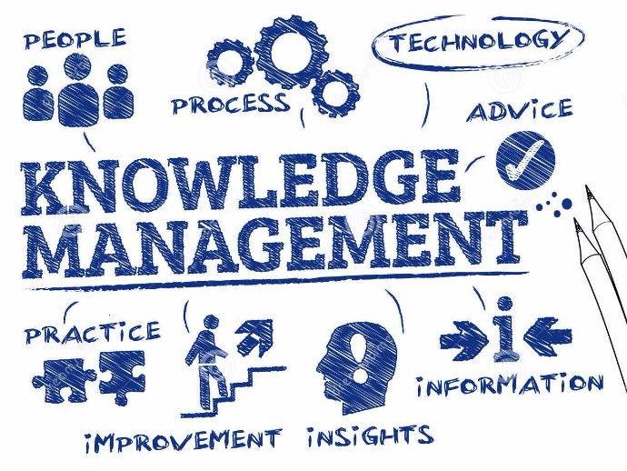 Putting Knowledge to Work - Presentation