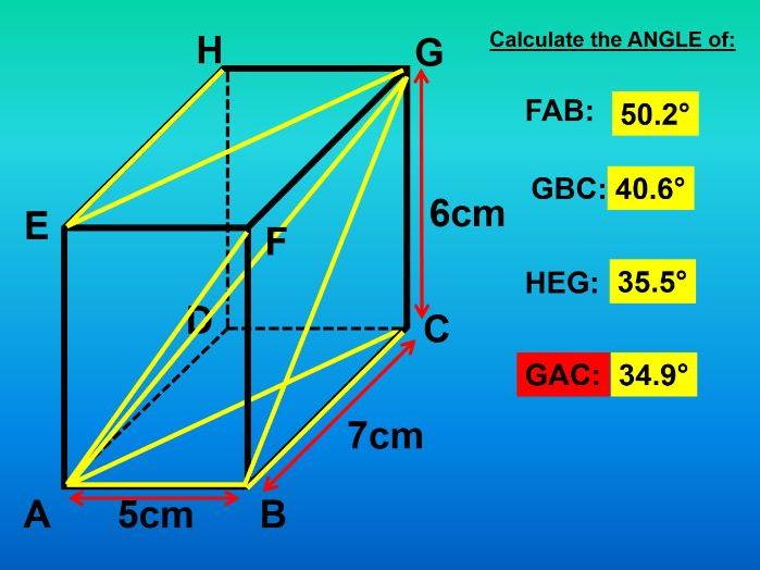 All GCSE Trigonometry