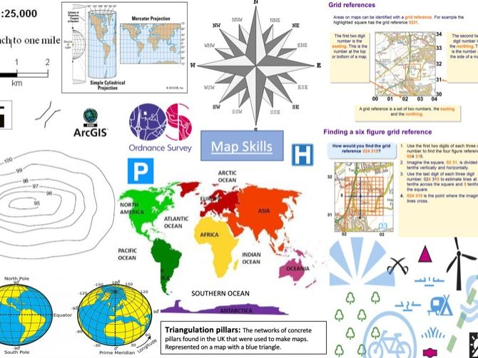 Geographical Skills Knowledge Organiser