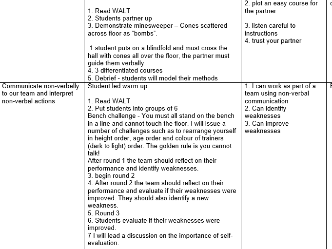 Physical Education (PE) Key Stage 2 (KS2) Scheme of work for Outdoor Adventure Activities (OAA)