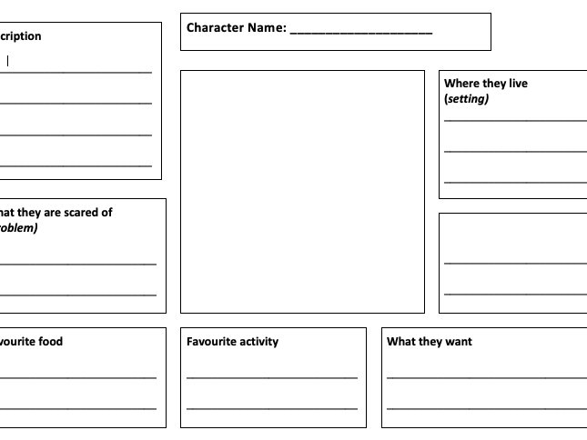 Character Development Worksheet Teaching Resources