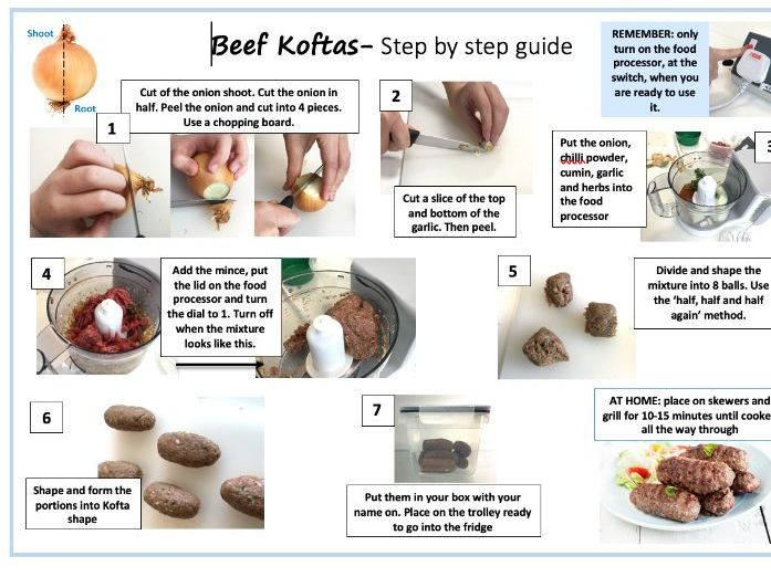 Food & Nutrition Beef/Veg Koftas Picture Guide