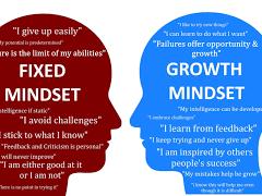 Edexcel GCSE Psychology - Pack 3 - Development - Pack 3 - Mindset