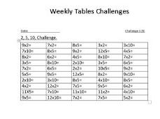 Tables Challenge Lev1  -2,5 and 10 x