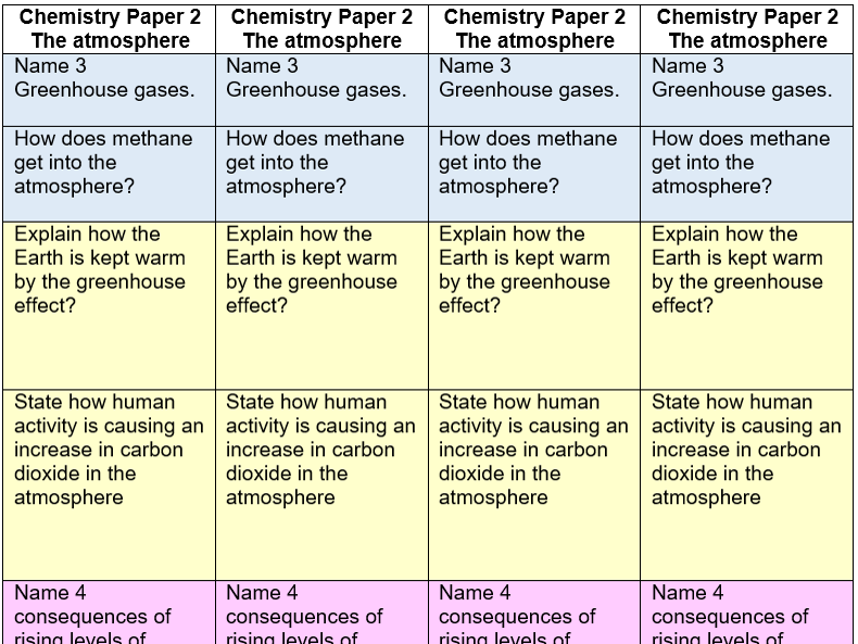 Chemistry of the atmosphere - structure strips