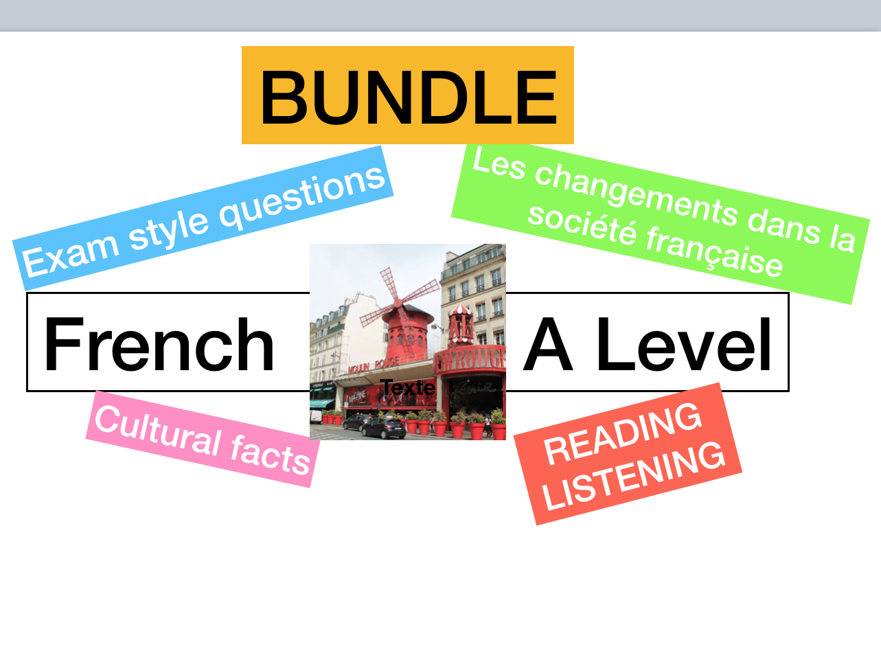 French - A level - les changements de la famille (reading, listening, cultural facts, speaking) EDEXCEL