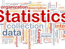 Statistics and Data Terminology