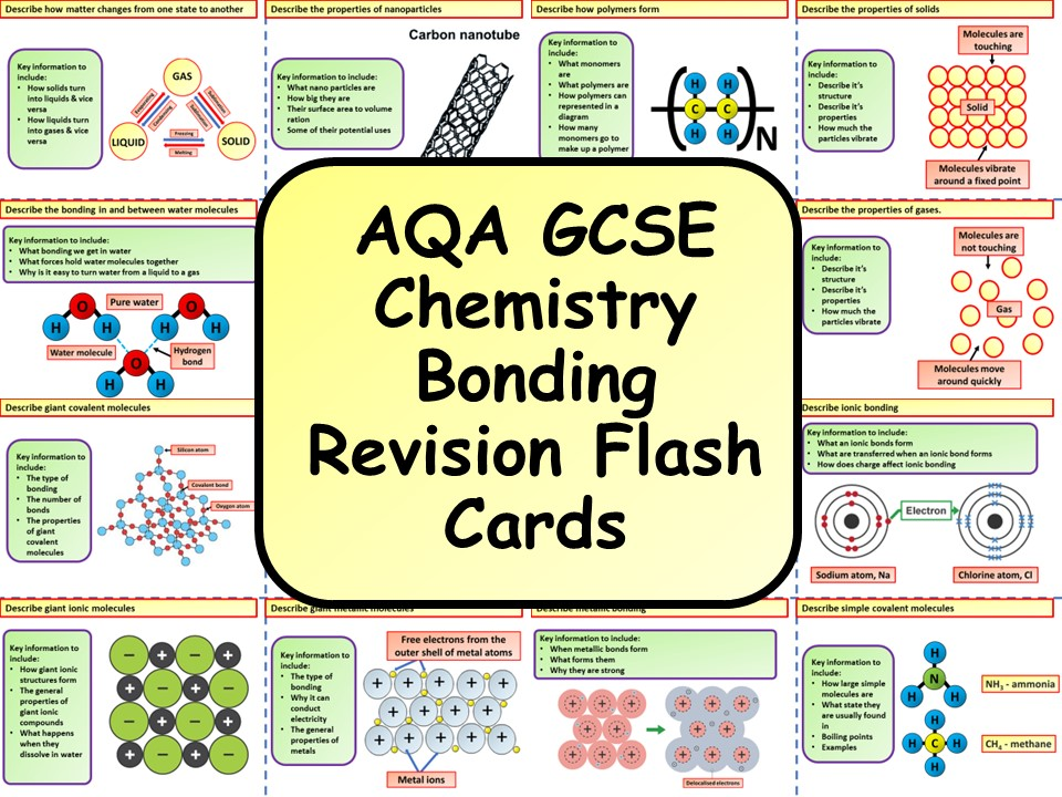AQA KS4 GCSE Chemistry (Science) Bonding Revision Flashcards